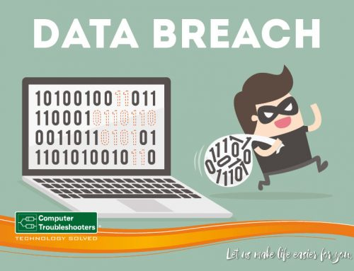 Data Breach Laws for Business